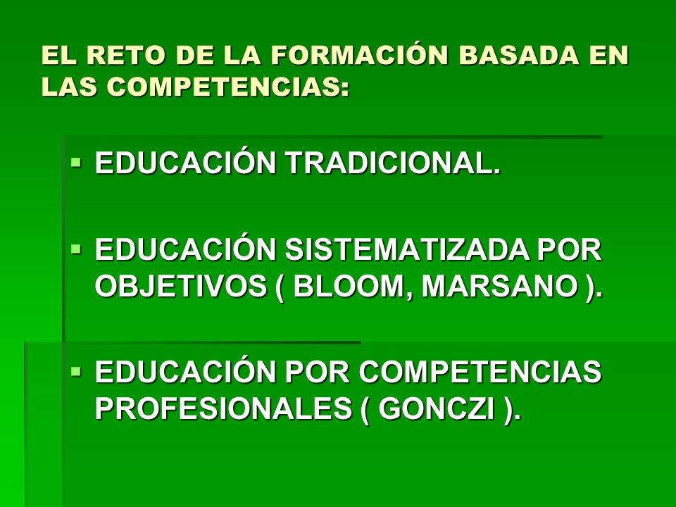 EL RETO DE LA FORMACIÓN BASADA EN LAS COMPETENCIAS: EDUCACIÓN TRADICIONAL. EDUCACIÓN TRADICIONAL. EDUCACIÓN SISTEMATIZADA POR OBJETIVOS ( BLOOM, MARSA