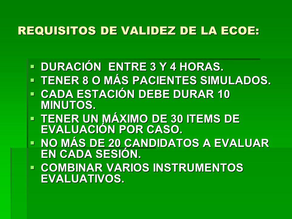 REQUISITOS DE VALIDEZ DE LA ECOE: DURACIÓN ENTRE 3 Y 4 HORAS. DURACIÓN ENTRE 3 Y 4 HORAS. TENER 8 O MÁS PACIENTES SIMULADOS. TENER 8 O MÁS PACIENTES S