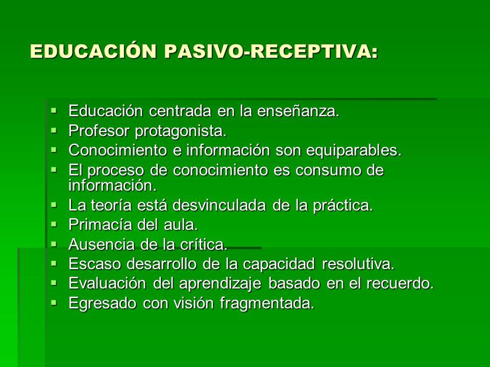 EDUCACIÓN PASIVO-RECEPTIVA: Educación centrada en la enseñanza. Educación centrada en la enseñanza. Profesor protagonista. Profesor protagonista. Cono