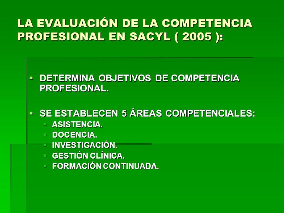 LA EVALUACIÓN DE LA COMPETENCIA PROFESIONAL EN SACYL ( 2005 ): DETERMINA OBJETIVOS DE COMPETENCIA PROFESIONAL. DETERMINA OBJETIVOS DE COMPETENCIA PROF