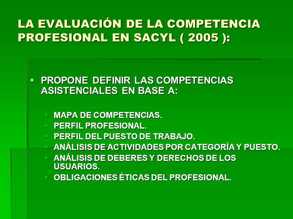 LA EVALUACIÓN DE LA COMPETENCIA PROFESIONAL EN SACYL ( 2005 ): PROPONE DEFINIR LAS COMPETENCIAS ASISTENCIALES EN BASE A: PROPONE DEFINIR LAS COMPETENC