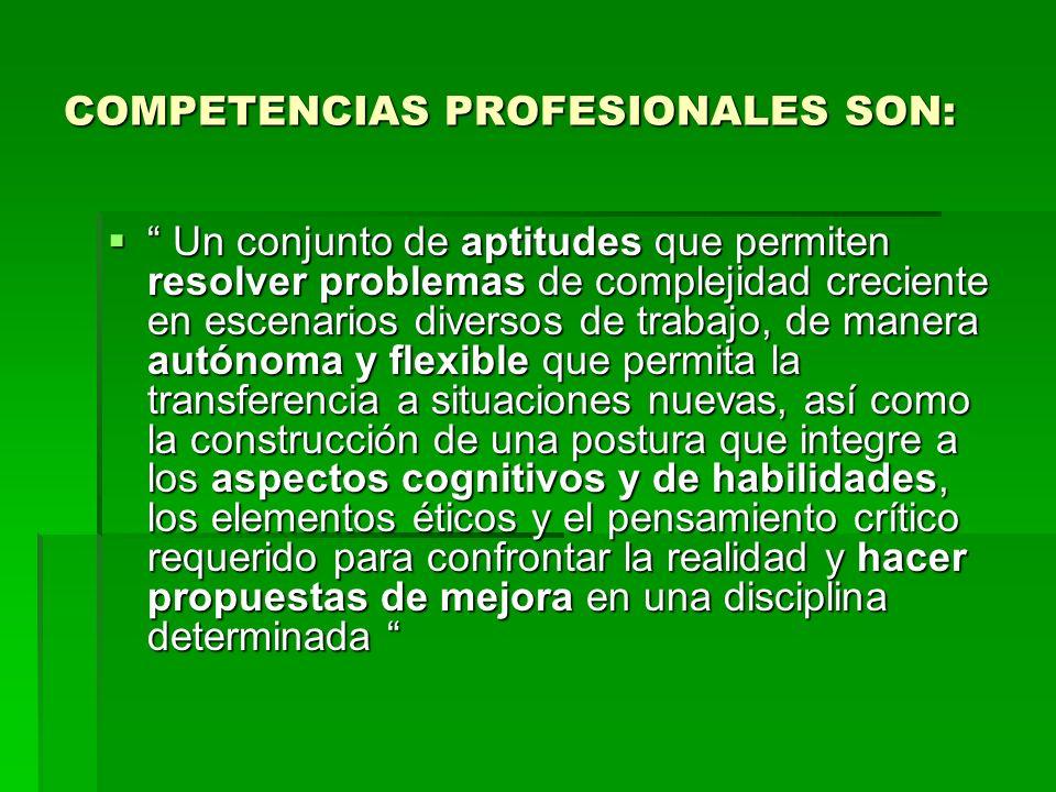 COMPETENCIAS PROFESIONALES SON: Un conjunto de aptitudes que permiten resolver problemas de complejidad creciente en escenarios diversos de trabajo, d