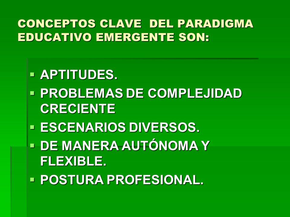 CONCEPTOS CLAVE DEL PARADIGMA EDUCATIVO EMERGENTE SON: APTITUDES. APTITUDES. PROBLEMAS DE COMPLEJIDAD CRECIENTE PROBLEMAS DE COMPLEJIDAD CRECIENTE ESC
