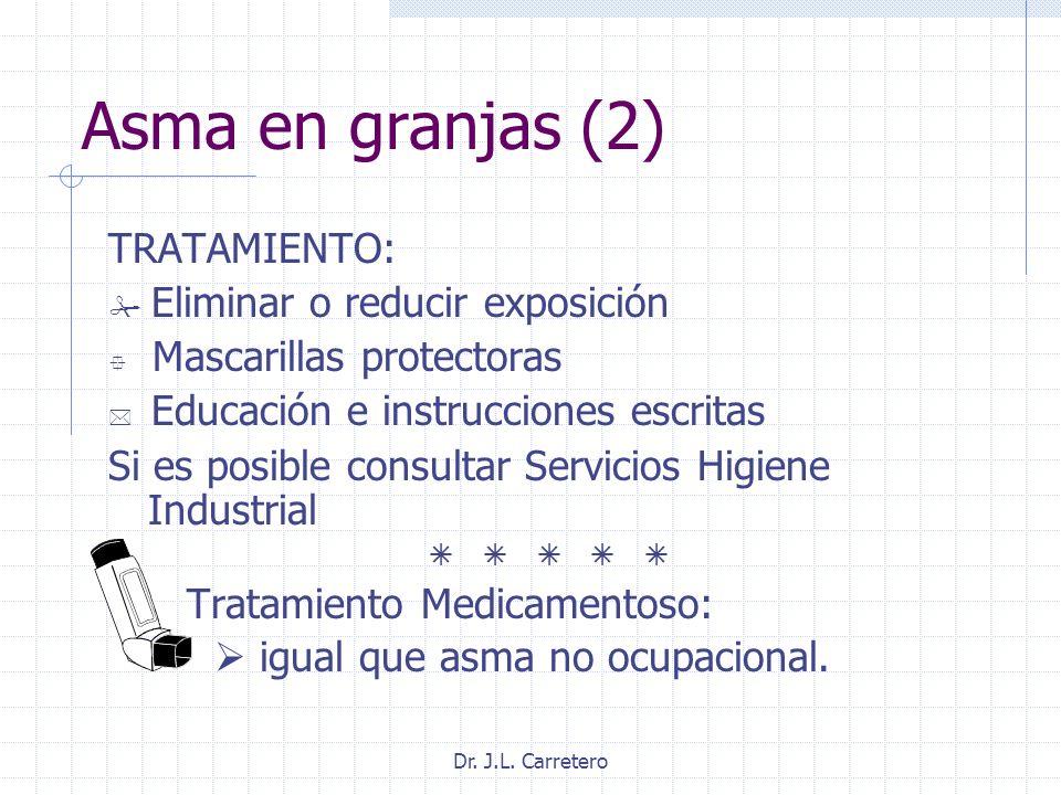 Dr. J.L. Carretero Asma en granjas (2) TRATAMIENTO: Eliminar o reducir exposición Mascarillas protectoras Educación e instrucciones escritas Si es pos