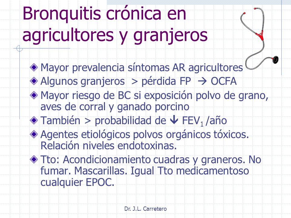 Dr. J.L. Carretero Bronquitis crónica en agricultores y granjeros Mayor prevalencia síntomas AR agricultores Algunos granjeros > pérdida FP OCFA Mayor