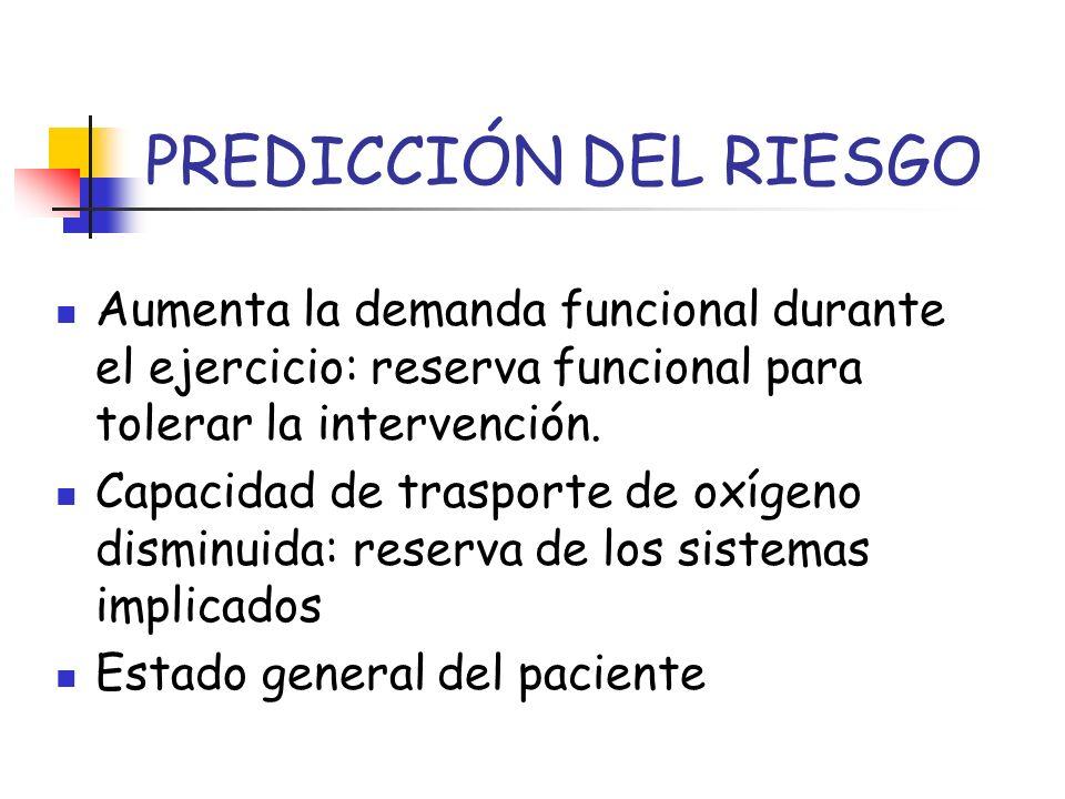 PREDICCIÓN DEL RIESGO Aumenta la demanda funcional durante el ejercicio: reserva funcional para tolerar la intervención. Capacidad de trasporte de oxí