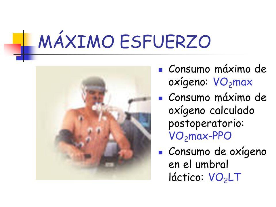 MÁXIMO ESFUERZO Consumo máximo de oxígeno: VO 2 max Consumo máximo de oxígeno calculado postoperatorio: VO 2 max-PPO Consumo de oxígeno en el umbral l