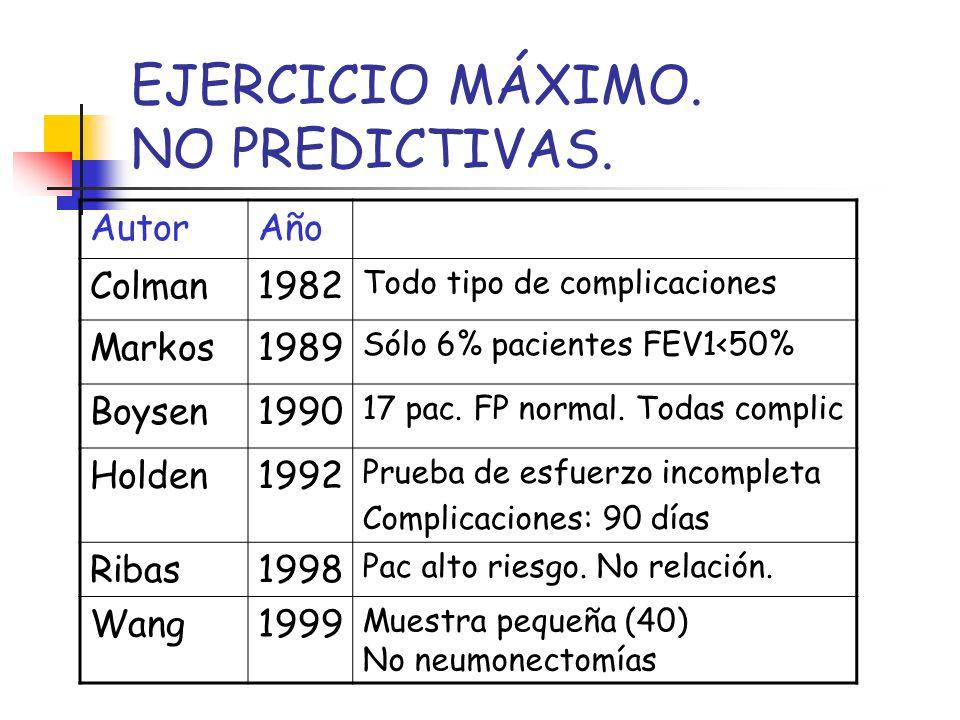 EJERCICIO MÁXIMO. NO PREDICTIVAS. AutorAño Colman1982 Todo tipo de complicaciones Markos1989 Sólo 6% pacientes FEV1<50% Boysen1990 17 pac. FP normal.