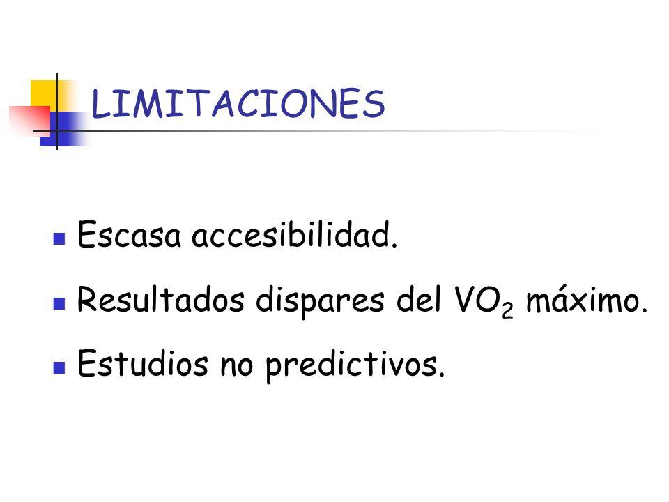 LIMITACIONES Escasa accesibilidad. Resultados dispares del VO 2 máximo. Estudios no predictivos.