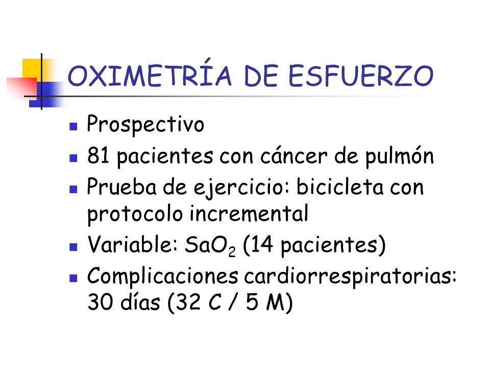 OXIMETRÍA DE ESFUERZO Prospectivo 81 pacientes con cáncer de pulmón Prueba de ejercicio: bicicleta con protocolo incremental Variable: SaO 2 (14 pacie