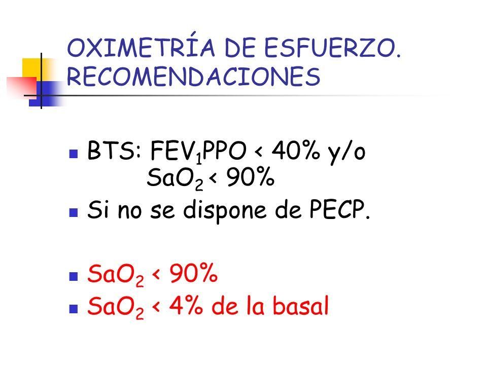 OXIMETRÍA DE ESFUERZO. RECOMENDACIONES BTS: FEV 1 PPO < 40% y/o SaO 2 < 90% Si no se dispone de PECP. SaO 2 < 90% SaO 2 < 4% de la basal