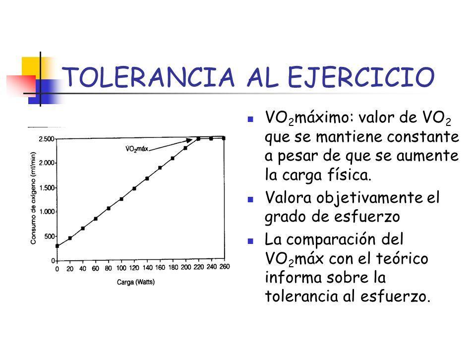 TOLERANCIA AL EJERCICIO VO 2 máximo: valor de VO 2 que se mantiene constante a pesar de que se aumente la carga física. Valora objetivamente el grado
