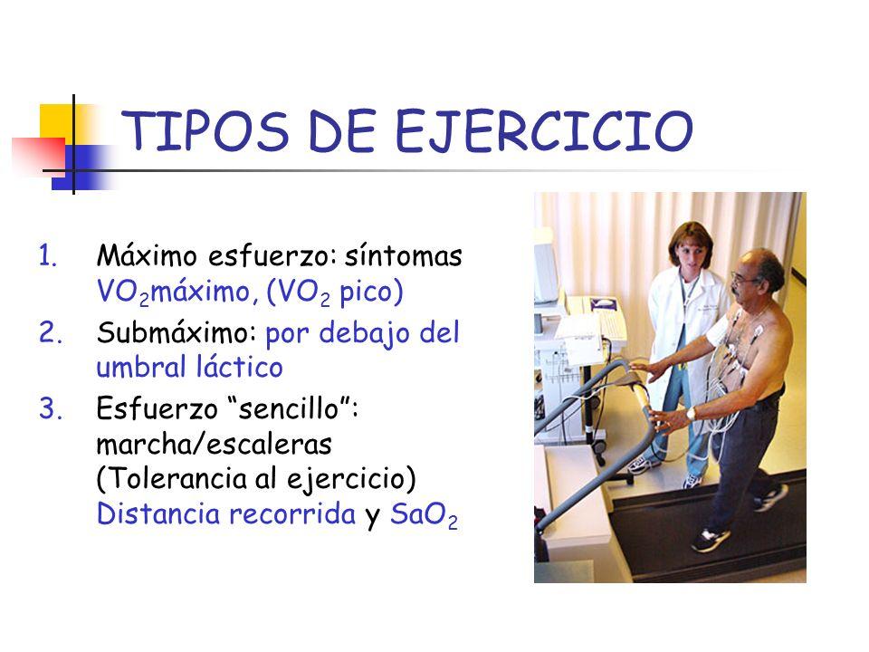 TIPOS DE EJERCICIO 1.Máximo esfuerzo: síntomas VO 2 máximo, (VO 2 pico) 2.Submáximo: por debajo del umbral láctico 3.Esfuerzo sencillo: marcha/escaler