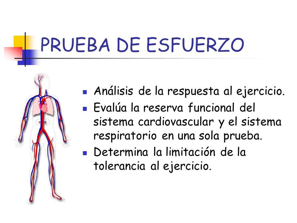 PRUEBA DE ESFUERZO Análisis de la respuesta al ejercicio. Evalúa la reserva funcional del sistema cardiovascular y el sistema respiratorio en una sola