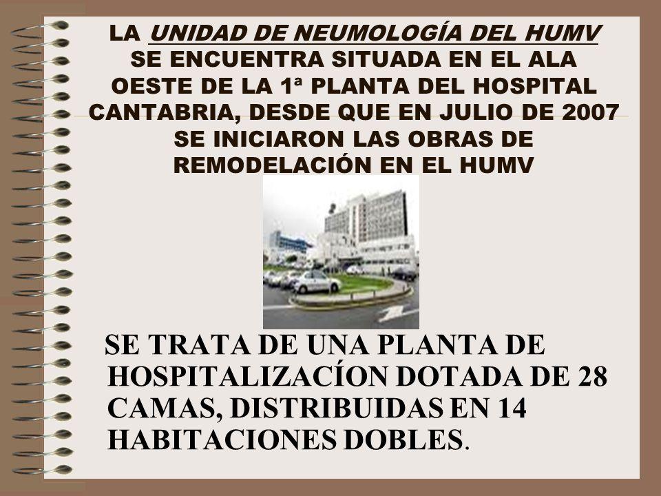 LA UNIDAD DE NEUMOLOGÍA DEL HUMV SE ENCUENTRA SITUADA EN EL ALA OESTE DE LA 1ª PLANTA DEL HOSPITAL CANTABRIA, DESDE QUE EN JULIO DE 2007 SE INICIARON