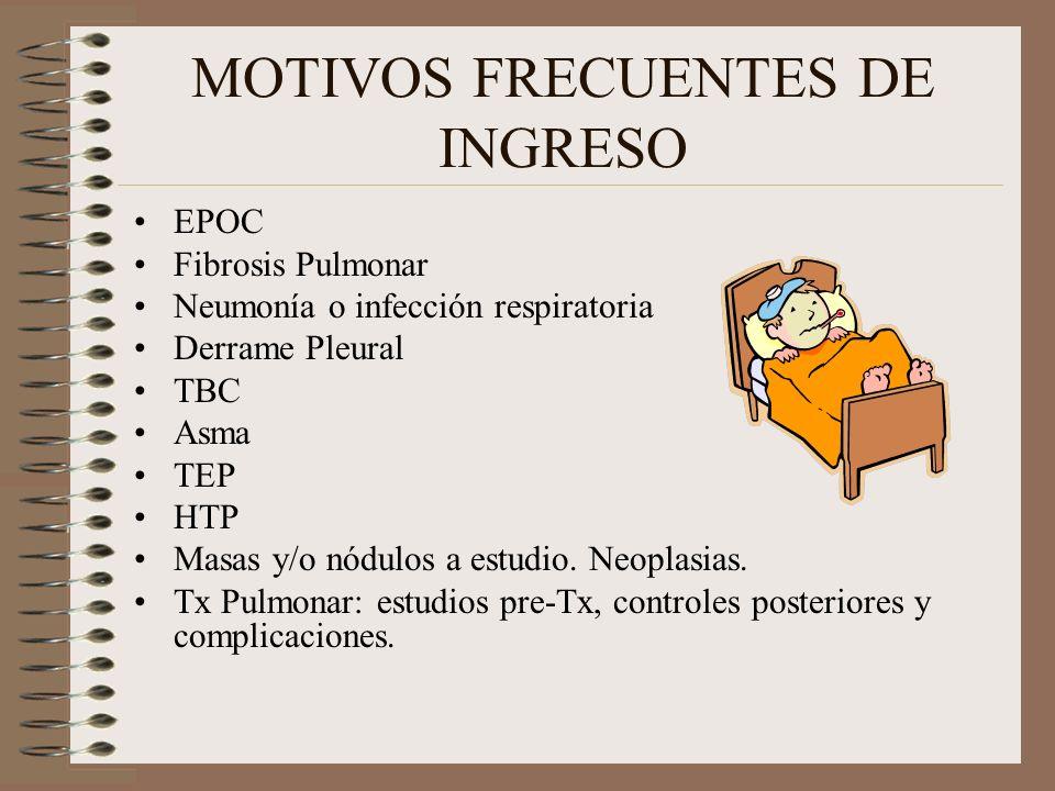 MOTIVOS FRECUENTES DE INGRESO EPOC Fibrosis Pulmonar Neumonía o infección respiratoria Derrame Pleural TBC Asma TEP HTP Masas y/o nódulos a estudio. N