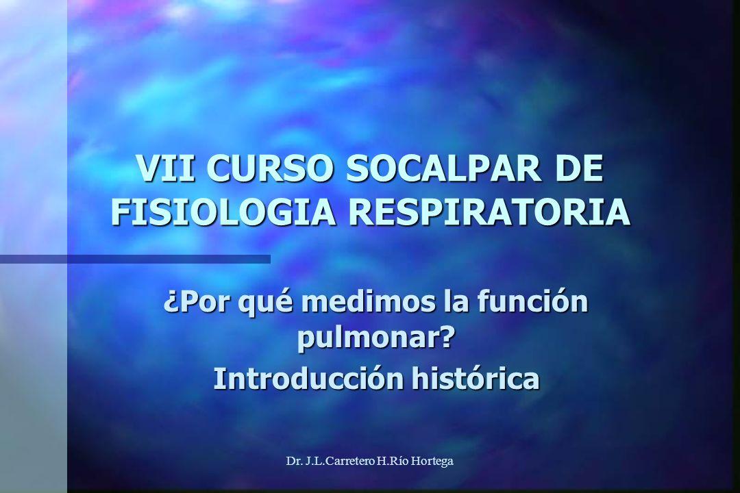 Dr. J.L.Carretero H.Río Hortega VII CURSO SOCALPAR DE FISIOLOGIA RESPIRATORIA ¿Por qué medimos la función pulmonar? Introducción histórica