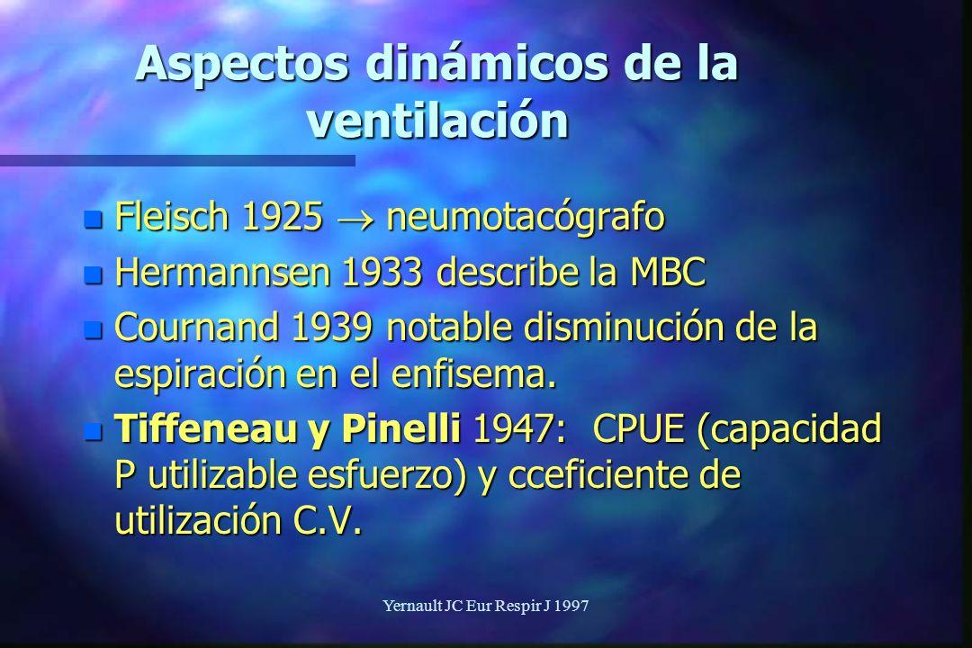 Yernault JC Eur Respir J 1997 Aspectos dinámicos de la ventilación n Fleisch 1925 neumotacógrafo n Hermannsen 1933 describe la MBC n Cournand 1939 not
