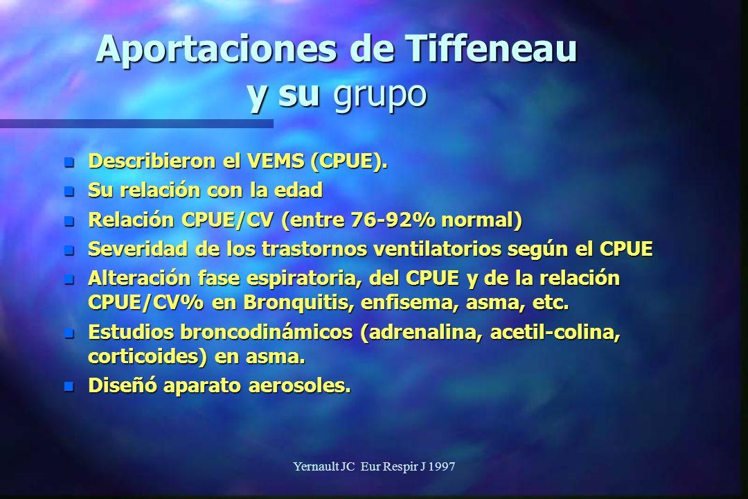 Yernault JC Eur Respir J 1997 Aportaciones de Tiffeneau y su grupo n Describieron el VEMS (CPUE). n Su relación con la edad n Relación CPUE/CV (entre