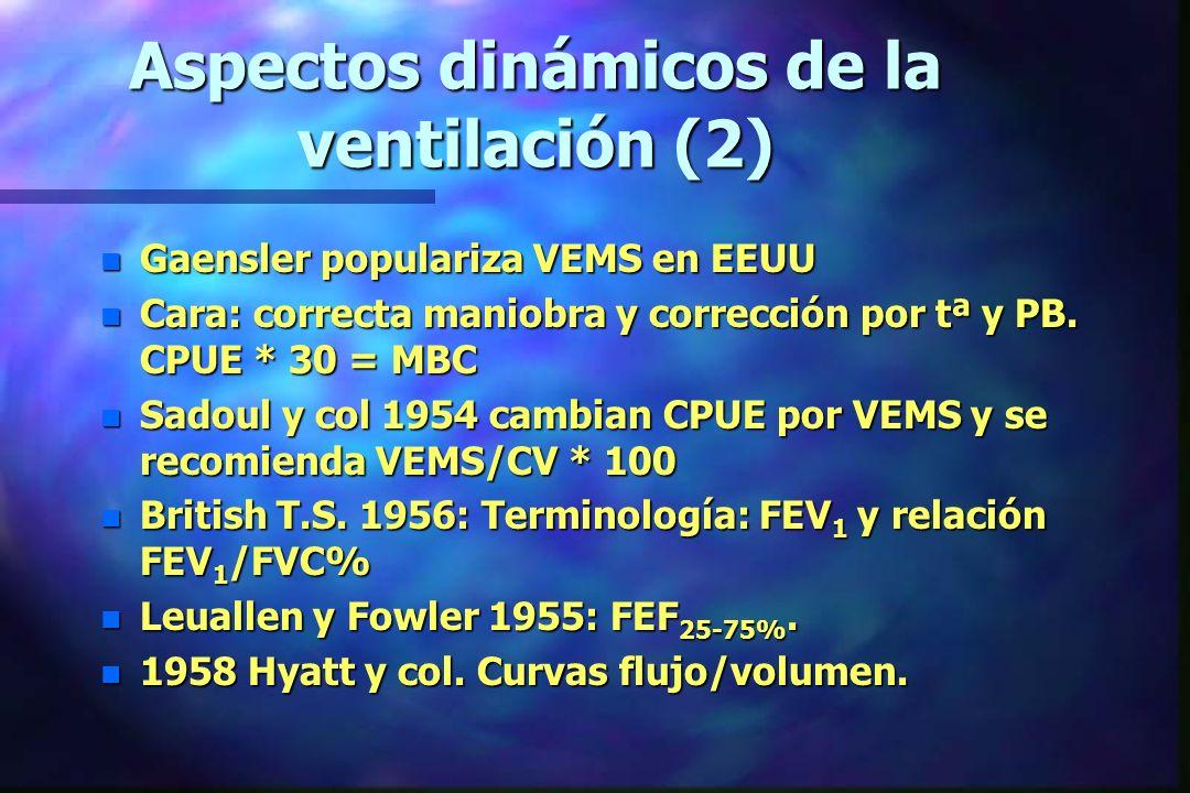 Aspectos dinámicos de la ventilación (2) n Gaensler populariza VEMS en EEUU n Cara: correcta maniobra y corrección por tª y PB. CPUE * 30 = MBC n Sado