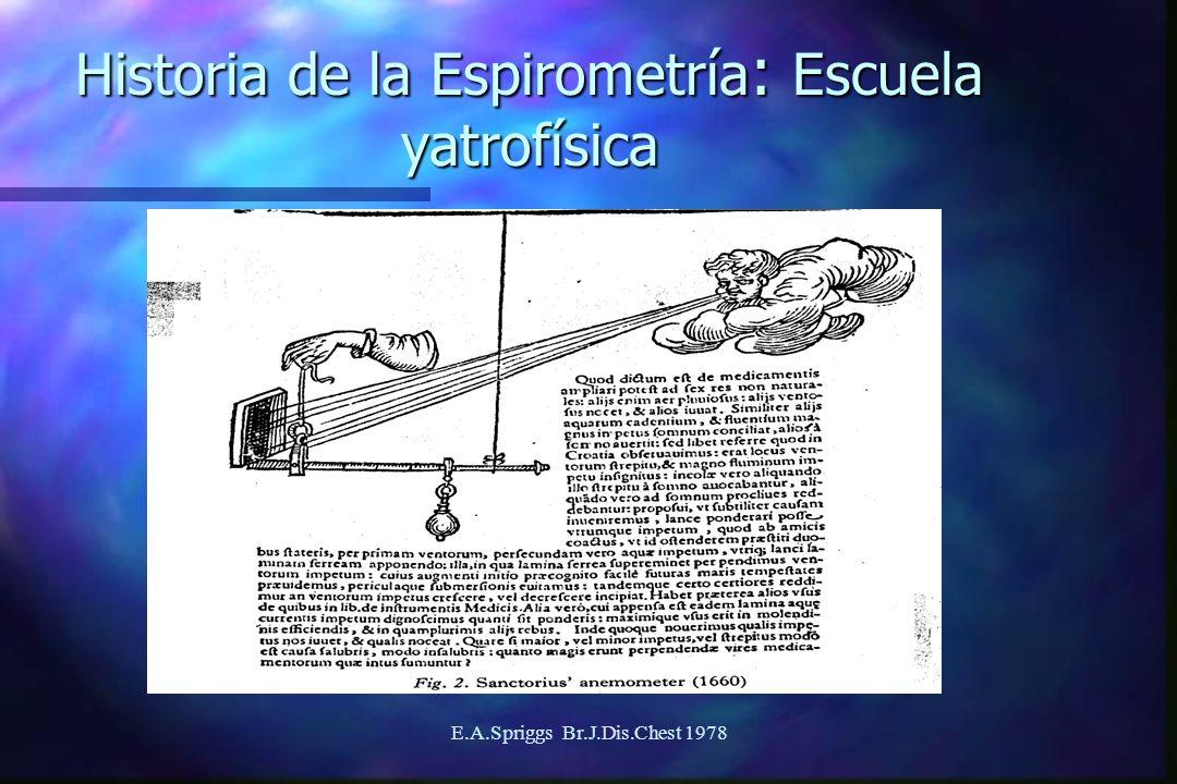 E.A.Spriggs Br.J.Dis.Chest 1978 Historia de la Espirometría : Escuela yatrofísica