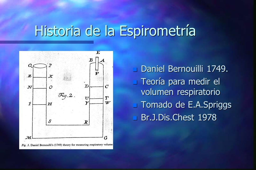 Historia de la Espirometría n Daniel Bernouilli 1749. n Teoría para medir el volumen respiratorio n Tomado de E.A.Spriggs n Br.J.Dis.Chest 1978