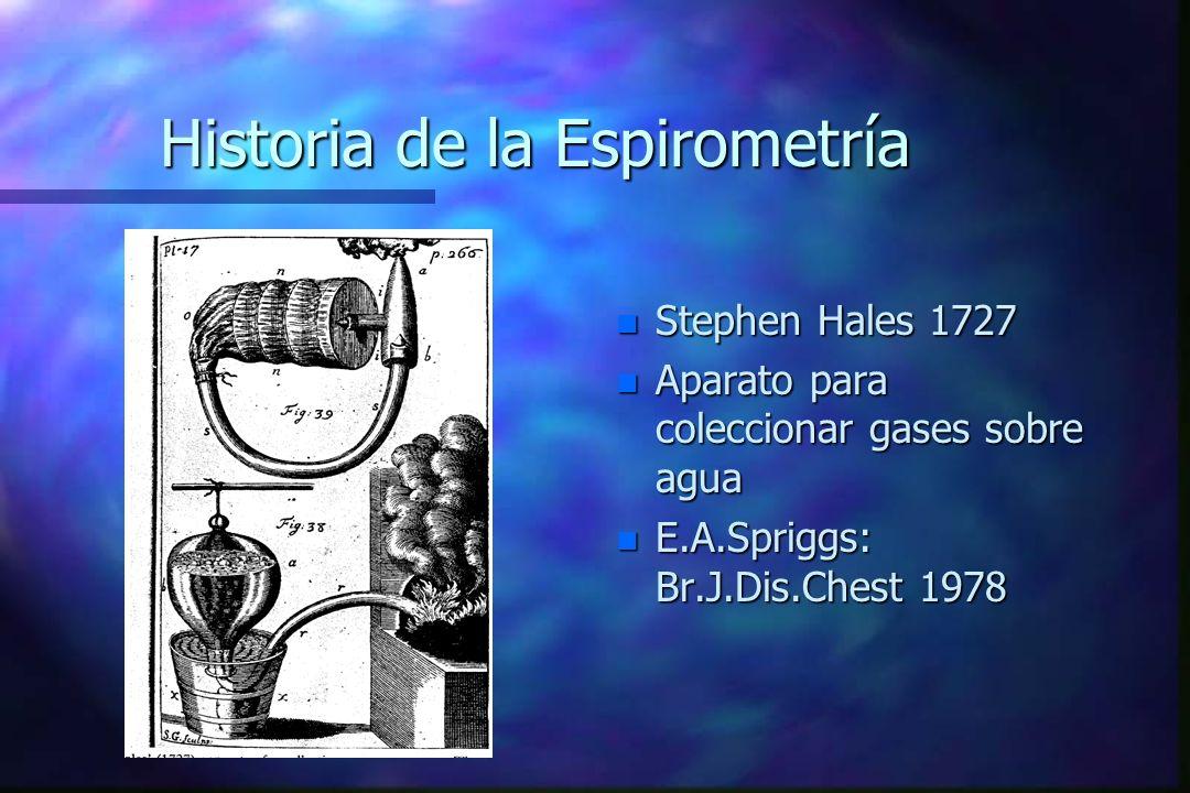 Historia de la Espirometría n Stephen Hales 1727 n Aparato para coleccionar gases sobre agua n E.A.Spriggs: Br.J.Dis.Chest 1978