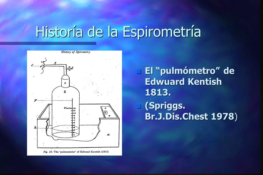 Historía de la Espirometría n El pulmómetro de Edwuard Kentish 1813. n (Spriggs. Br.J.Dis.Chest 1978)