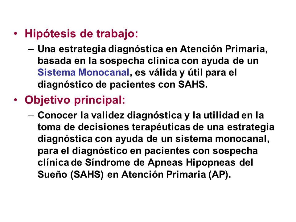 METODOLOGIA Tipo de estudio: –Estudio transversal, ciego e independiente, Sujetos de estudio: –Pacientes de 18 a 80 años de edad con sospecha clínica de SAHS, remitidos a la Unidad de Trastornos del Sueño (UTRS) del Hospital General Yagüe (HGY) de Burgos por Médicos de Familia de Centros de Salud de la ciudad de Burgos.