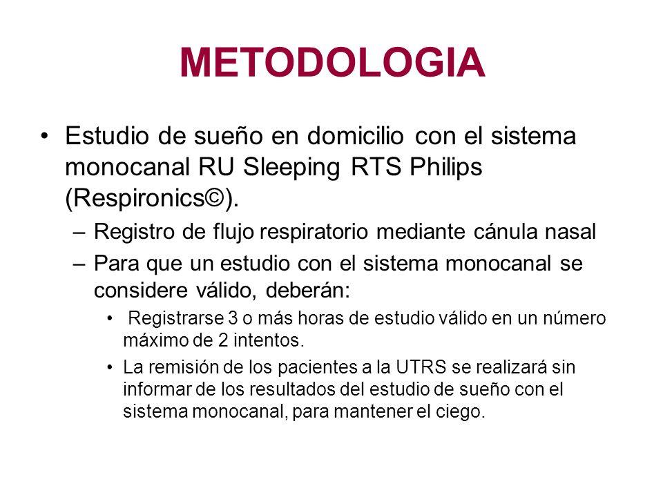 METODOLOGIA Estudio de sueño en domicilio con el sistema monocanal RU Sleeping RTS Philips (Respironics©). –Registro de flujo respiratorio mediante cá