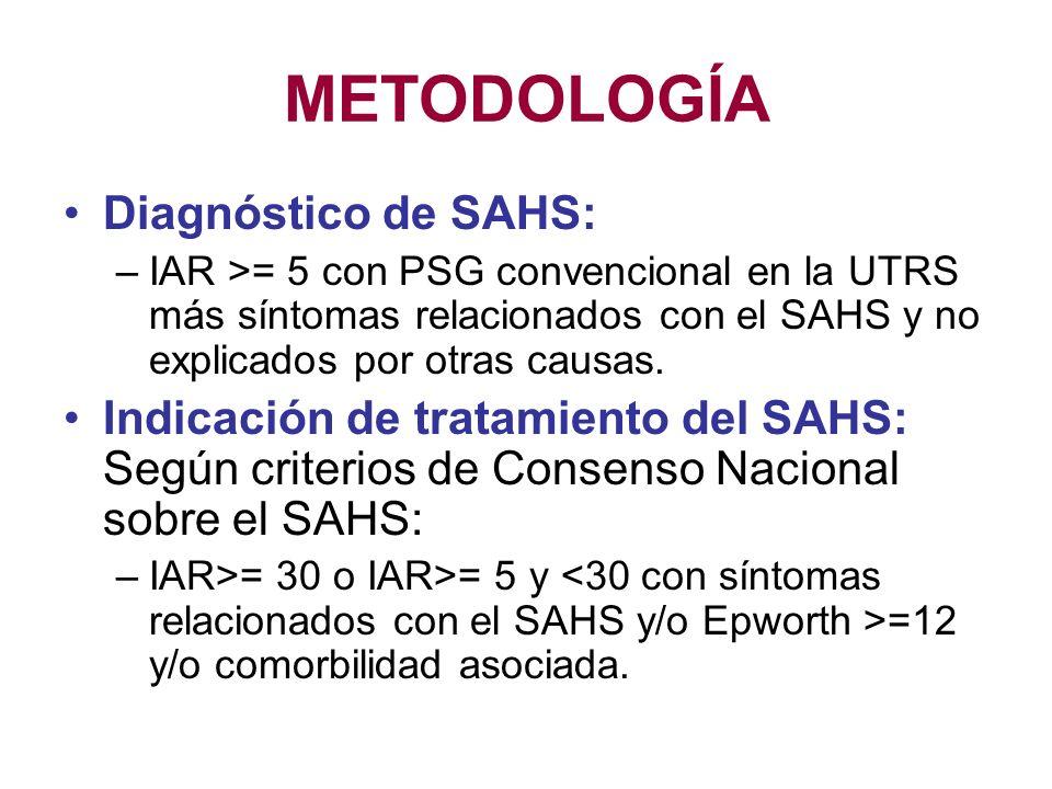 Diagnóstico de SAHS: –IAR >= 5 con PSG convencional en la UTRS más síntomas relacionados con el SAHS y no explicados por otras causas. Indicación de t