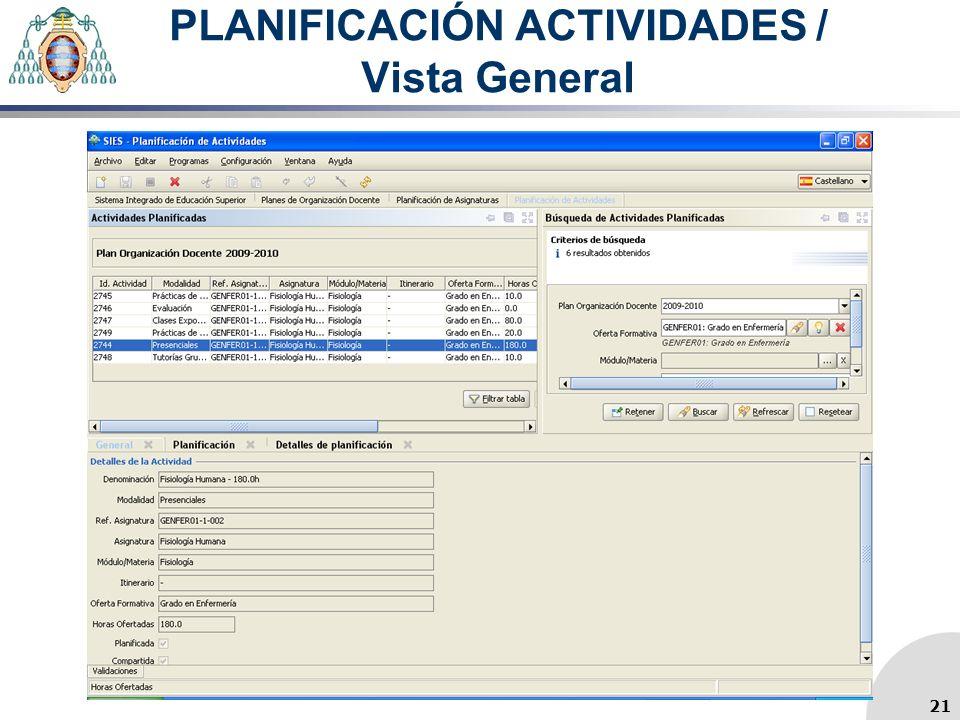 PLANIFICACIÓN ACTIVIDADES / Vista General 21