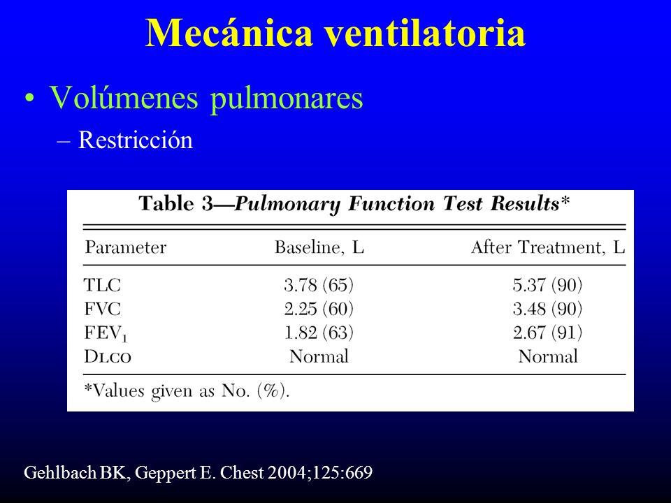 Mecánica ventilatoria Volúmenes pulmonares –Restricción Gehlbach BK, Geppert E. Chest 2004;125:669