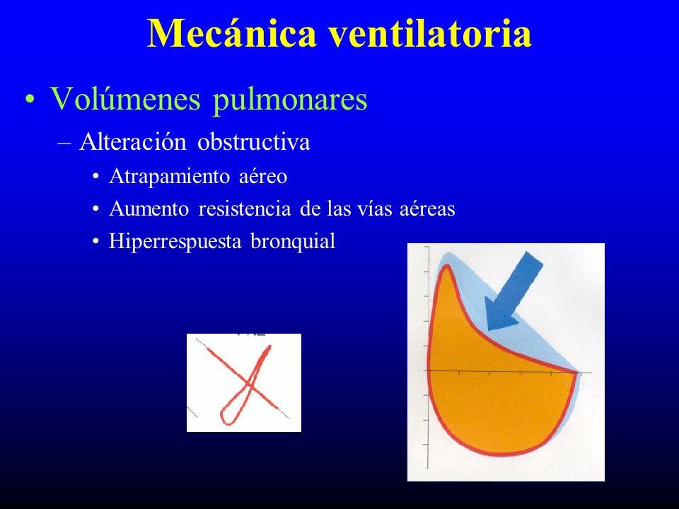 Mecánica ventilatoria Volúmenes pulmonares –Alteración obstructiva Atrapamiento aéreo Aumento resistencia de las vías aéreas Hiperrespuesta bronquial