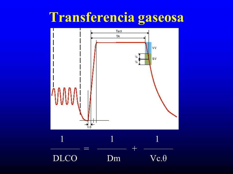 Transferencia gaseosa 1 1 1 = + DLCO Dm Vc.θ