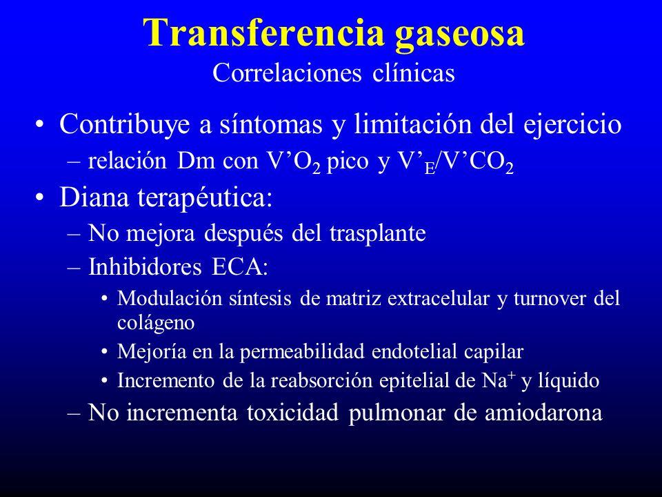 Contribuye a síntomas y limitación del ejercicio –relación Dm con VO 2 pico y V E /VCO 2 Diana terapéutica: –No mejora después del trasplante –Inhibidores ECA: Modulación síntesis de matriz extracelular y turnover del colágeno Mejoría en la permeabilidad endotelial capilar Incremento de la reabsorción epitelial de Na + y líquido –No incrementa toxicidad pulmonar de amiodarona Transferencia gaseosa Correlaciones clínicas