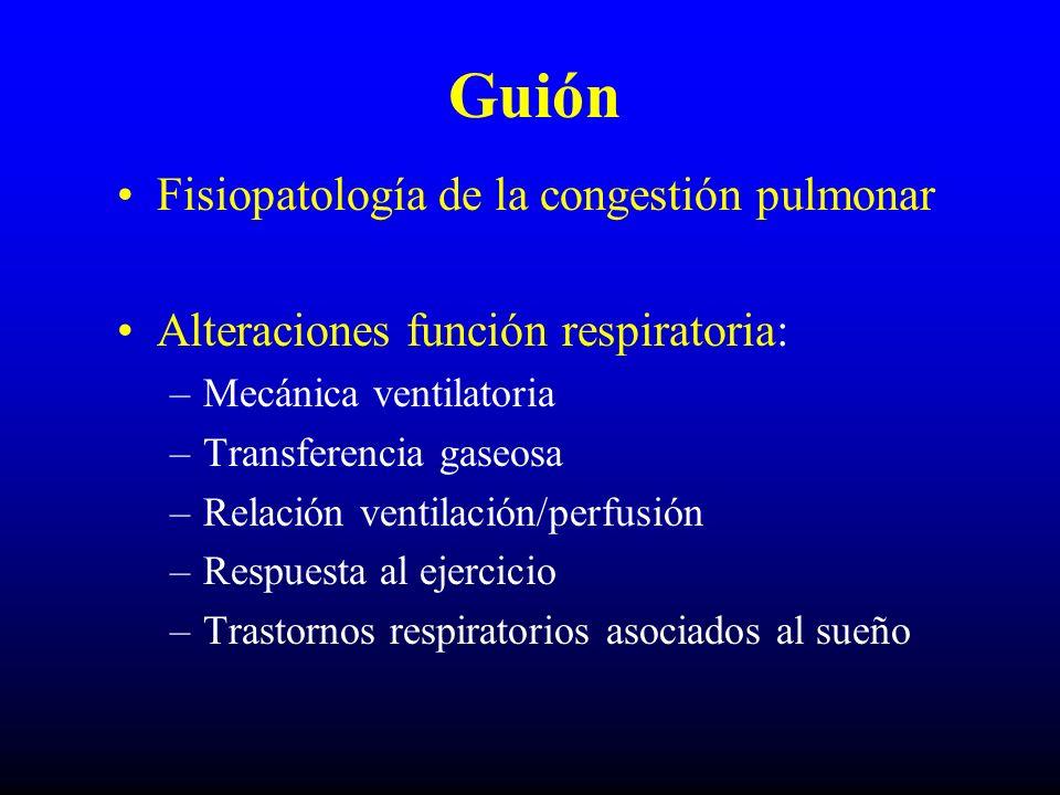 Guión Fisiopatología de la congestión pulmonar Alteraciones función respiratoria: –Mecánica ventilatoria –Transferencia gaseosa –Relación ventilación/