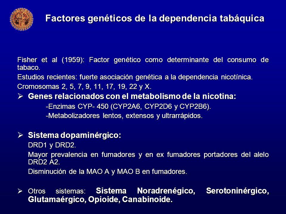 Factores genéticos de la dependencia tabáquica Fisher et al (1959): Factor genético como determinante del consumo de tabaco. Estudios recientes: fuert
