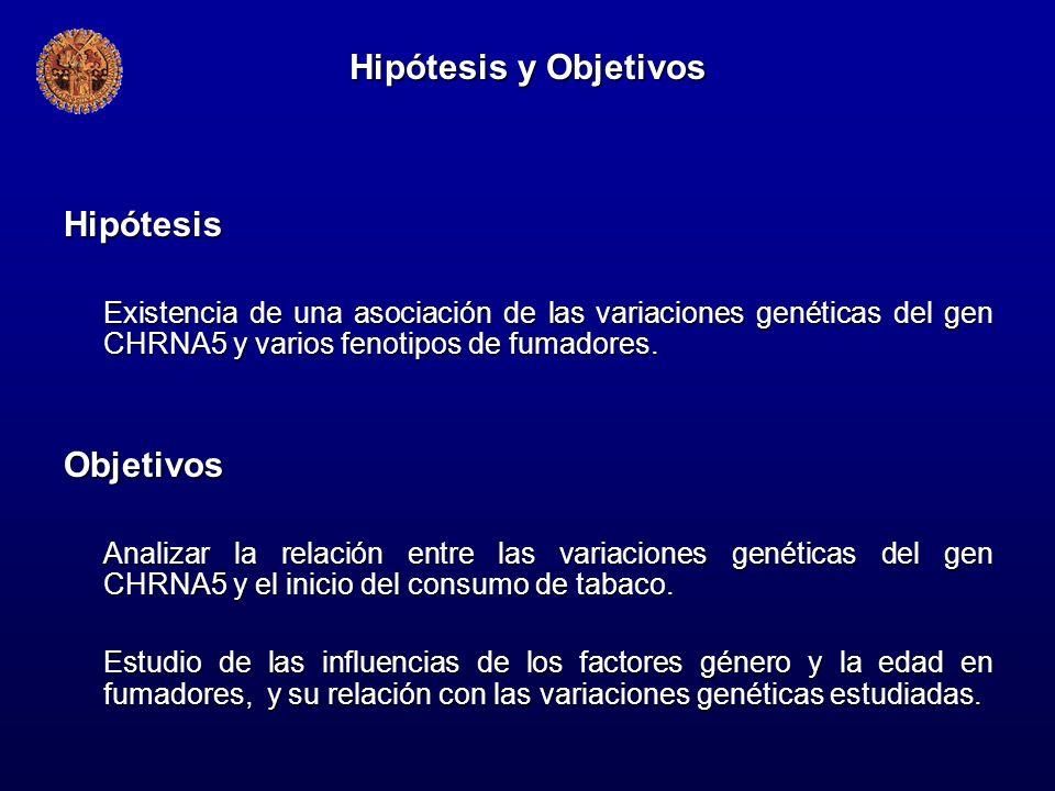 Hipótesis y Objetivos Hipótesis Existencia de una asociación de las variaciones genéticas del gen CHRNA5 y varios fenotipos de fumadores. Objetivos An