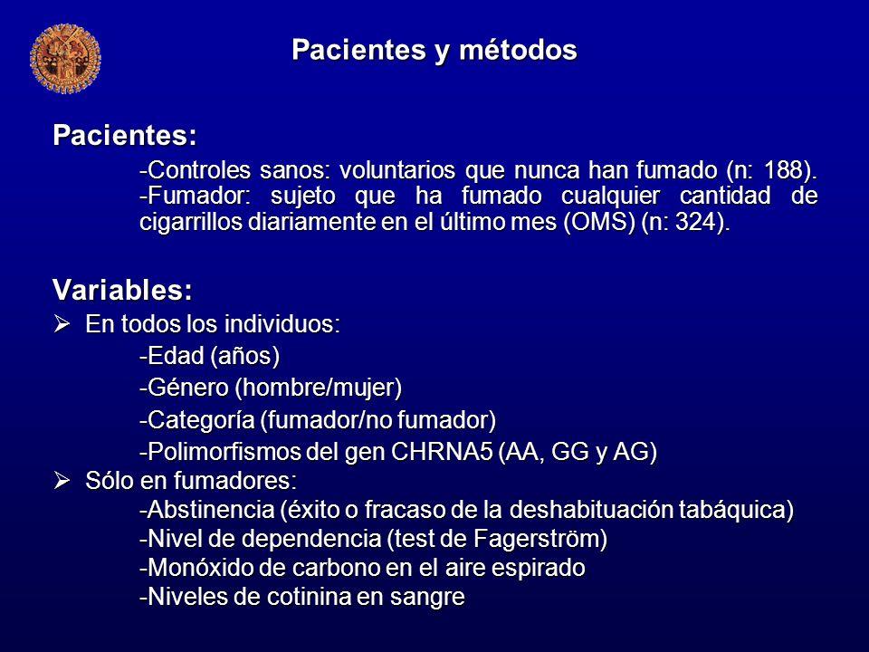 Pacientes y métodos Pacientes: -Controles sanos: voluntarios que nunca han fumado (n: 188). -Fumador: sujeto que ha fumado cualquier cantidad de cigar