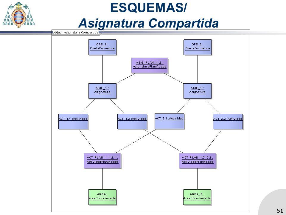 ESQUEMAS/ Asignatura Compartida 51
