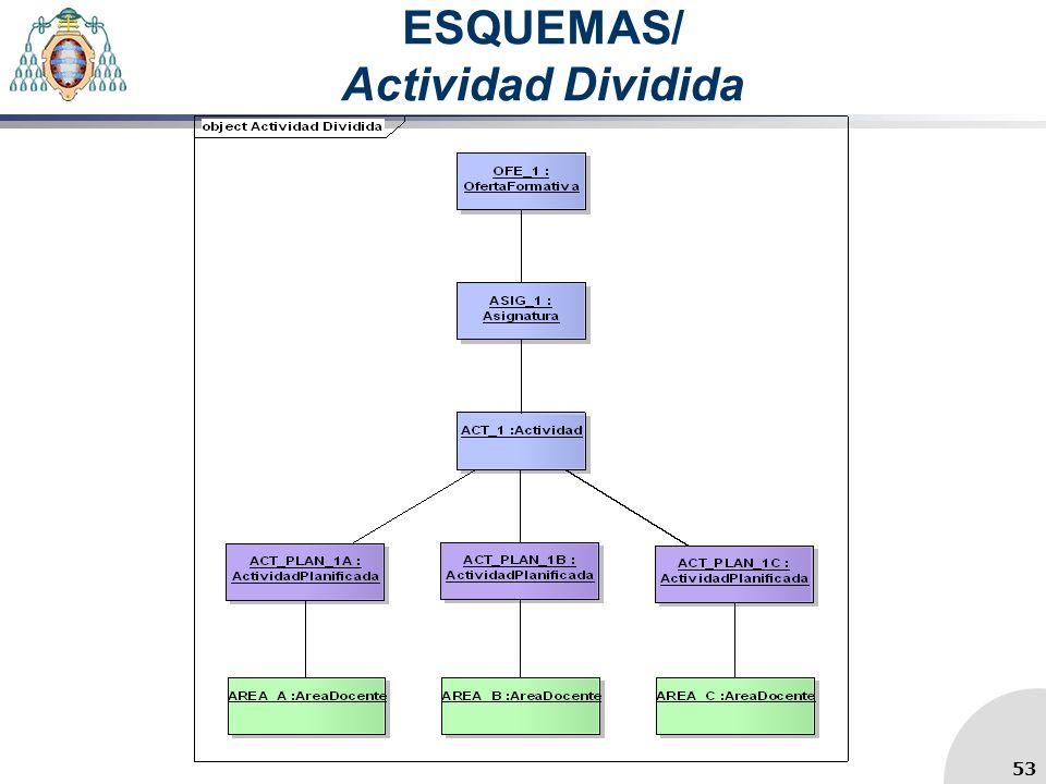 ESQUEMAS/ Actividad Dividida 53
