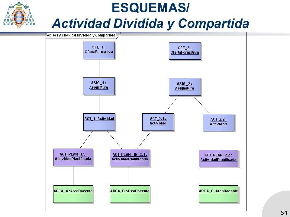 ESQUEMAS/ Actividad Dividida y Compartida 54