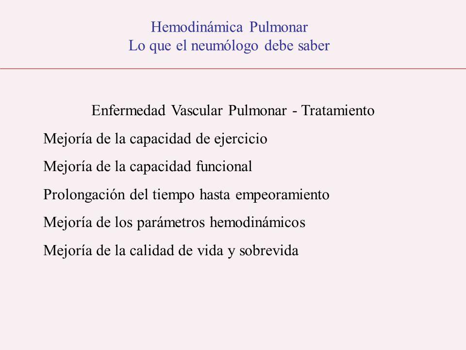 Hemodinámica Pulmonar Lo que el neumólogo debe saber Enfermedad Vascular Pulmonar - Tratamiento Mejoría de la capacidad de ejercicio Mejoría de la capacidad funcional Prolongación del tiempo hasta empeoramiento Mejoría de los parámetros hemodinámicos Mejoría de la calidad de vida y sobrevida muy limitada Clase III - IV Hospitalización Función VD subóptima