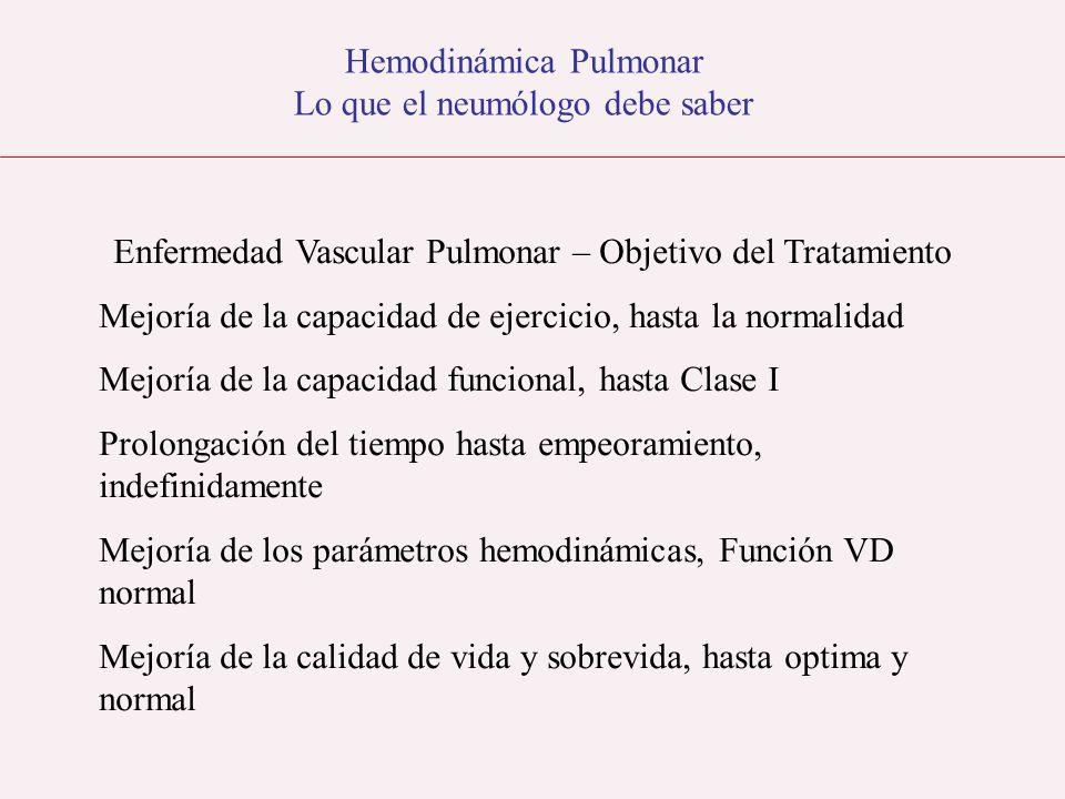 Hemodinámica Pulmonar Lo que el neumólogo debe saber Hipertensión Arterial Pulmonar - Esclerodermia Desarrollo de HAP en ausencia de Fibrosis Autoanticuerpos – Ac Anticentrómero Forma limitada de larga evolución Comienzo después de la menopausia Ac Antinucleares Descenso de la DL CO Mc Goon M.