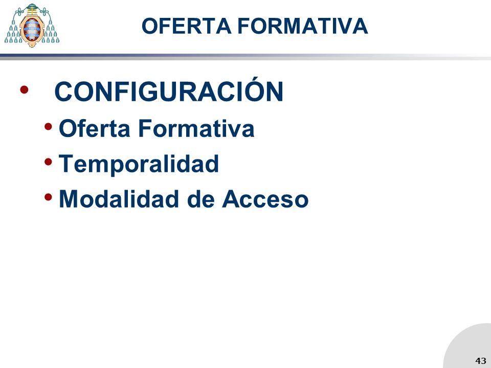 OFERTA FORMATIVA CONFIGURACIÓN Oferta Formativa Temporalidad Modalidad de Acceso 43