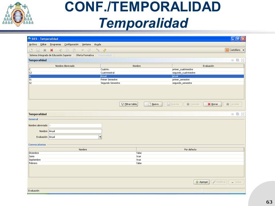 CONF./TEMPORALIDAD Temporalidad 63
