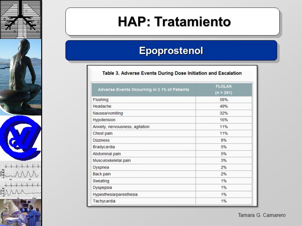 Tamara G. Camarero HAP: Tratamiento HAP: Tratamiento EpoprostenolEpoprostenol