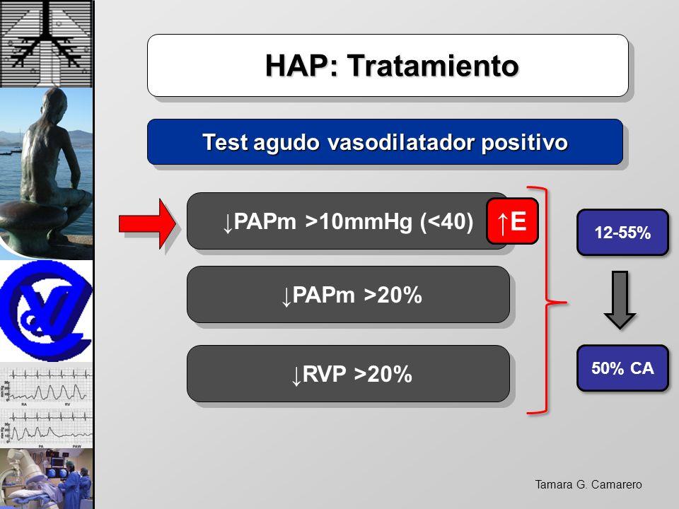 Tamara G. Camarero HAP: Tratamiento HAP: Tratamiento Test agudo vasodilatador positivo PAPm >10mmHg (<40) PAPm >20% RVP >20% E 12-55% 50% CA