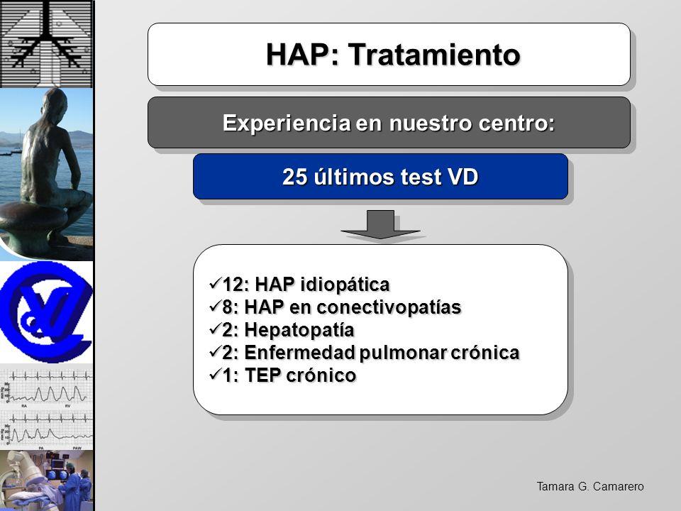 Tamara G. Camarero HAP: Tratamiento HAP: Tratamiento Experiencia en nuestro centro: 25 últimos test VD 12: HAP idiopática 12: HAP idiopática 8: HAP en